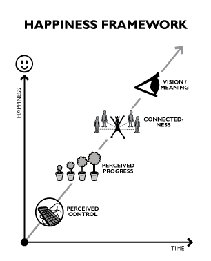 happiness-framework-11