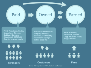 Paid Owned and Earned Media