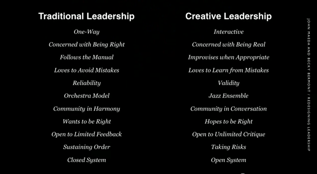 The Rise of Creative Leaders - Traditional versus Creative Leadership