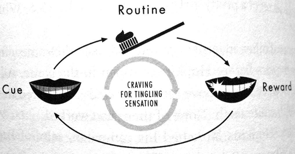 Habit of Brushing Teeth by Claude Hopkins