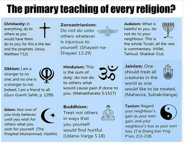 the-golden-rule-all-faiths