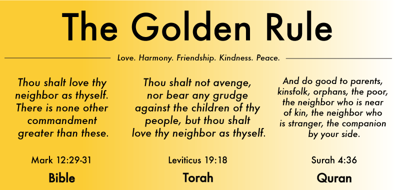 the-golden-rule-bible-torah-and-quran
