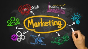 The 4 Rs 4 Ps and 3 Laws of Marketing
