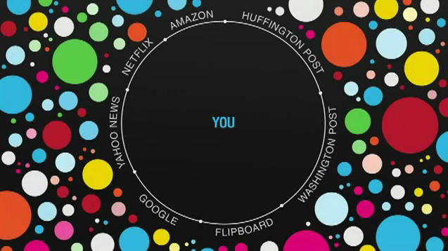 Are you trapped in your filter bubble