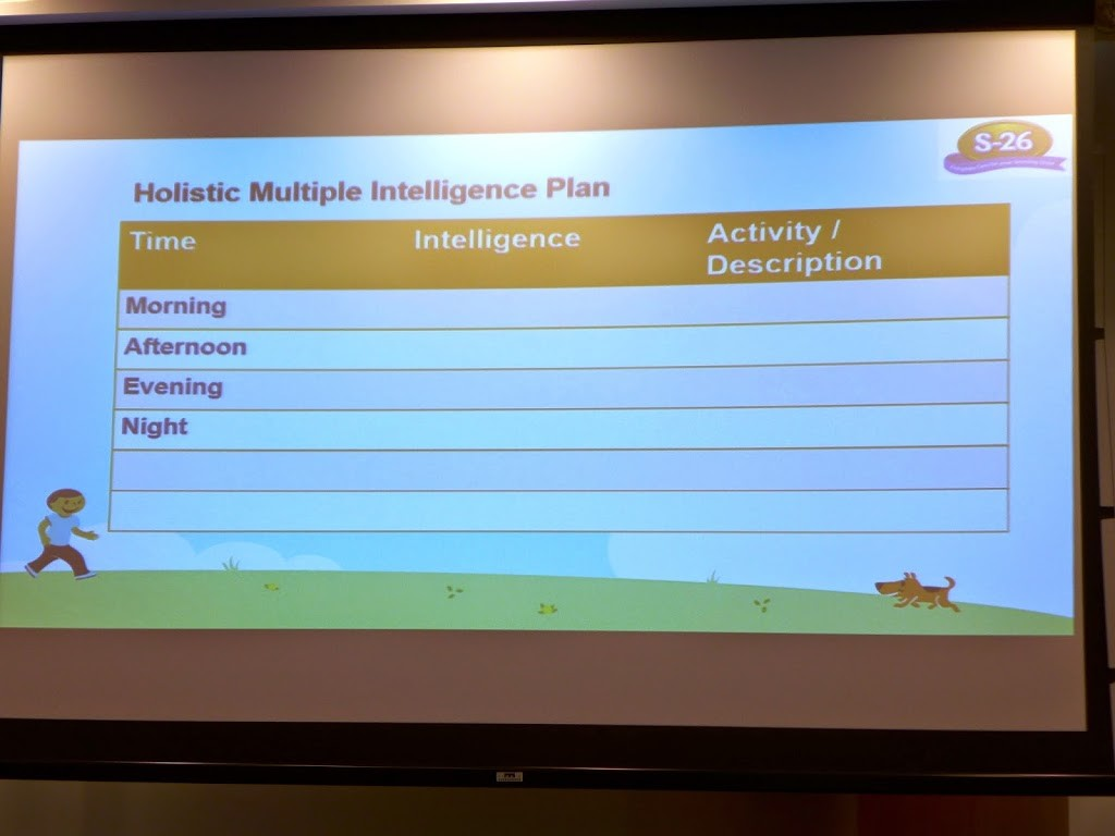 Holistic Multiple Intelligence Plan