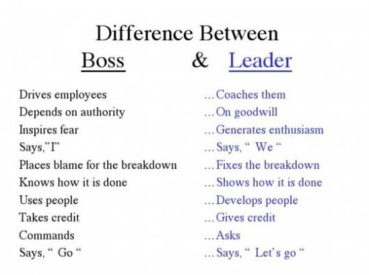 Boss-versus-leader