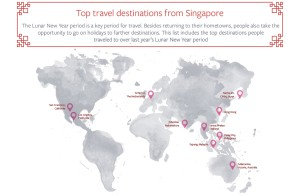 CNY Facebook Travel Singapore