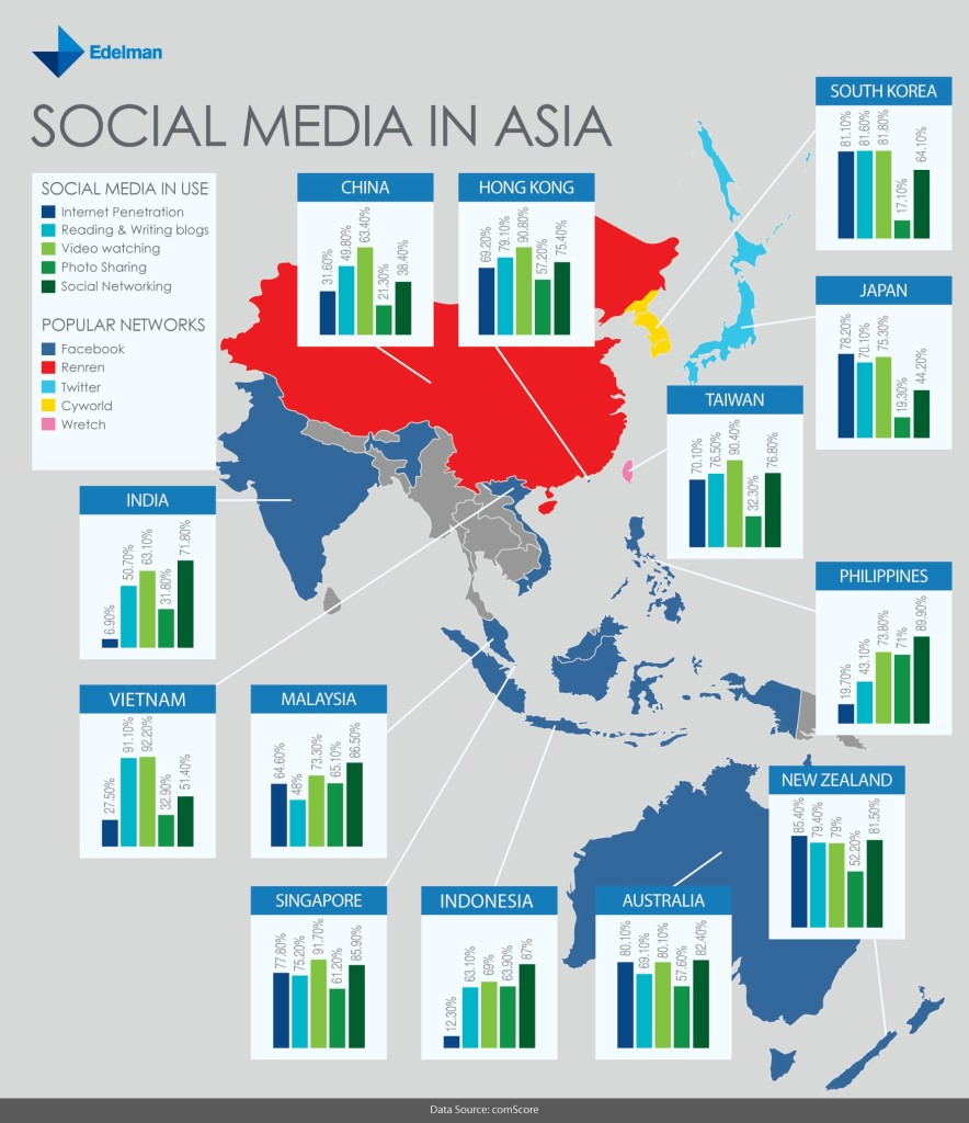 Edelman APAC Social Media Map