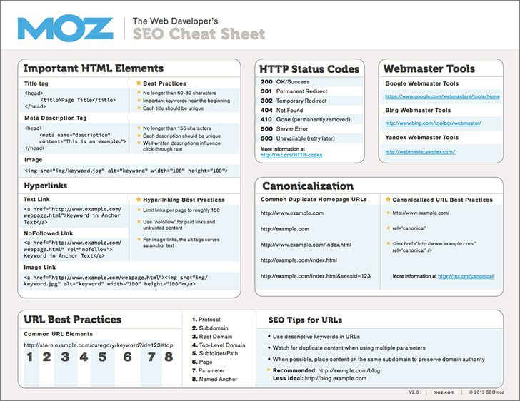 SEO Web Developers Cheat Sheet Positive Linkbait