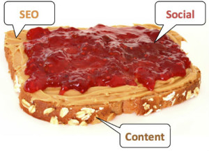 Content SEO Social Analogy