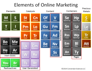 Periodic-Table-of-Online-Elements