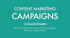 Content Marketing Campaigns Checklist Infographic