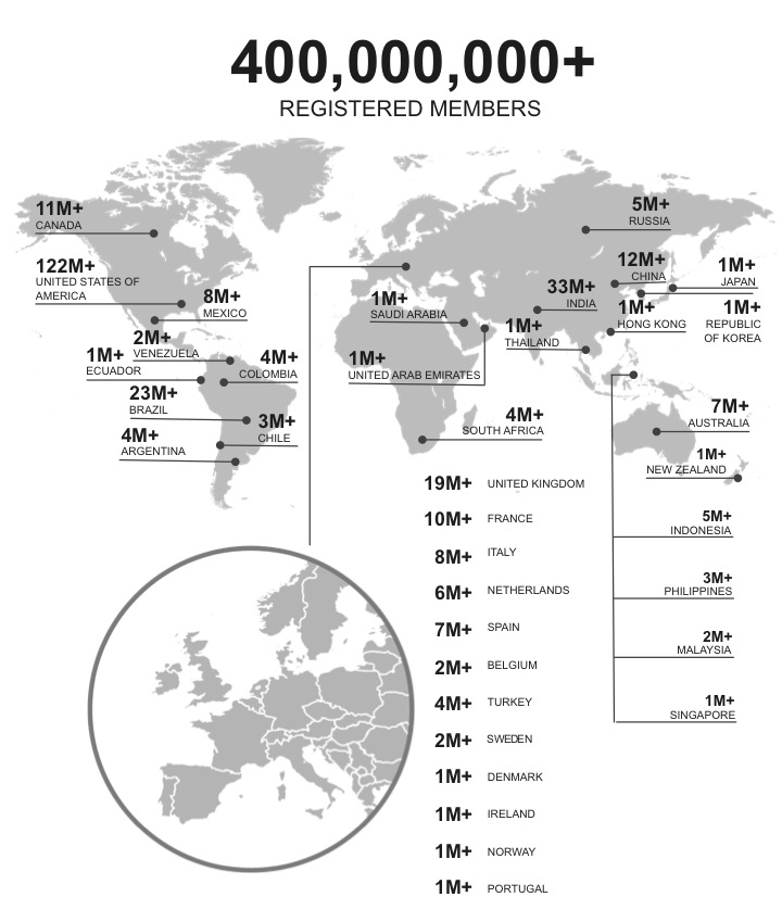 LinkedIn Statistics Global Members