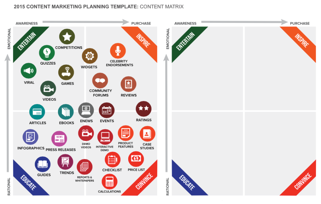 Content Marketing Matrix and Planning Template