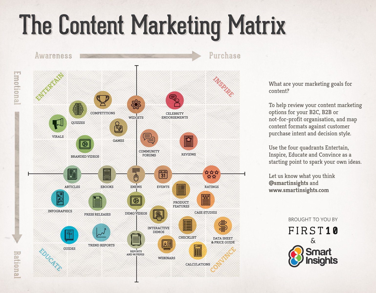Useful Content Marketing Tools And Templates Cooler Insights - Content marketing plan template