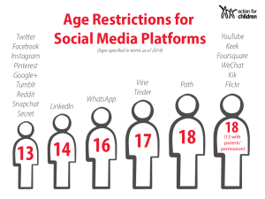 Age Restrictions for Different Social Media Sites