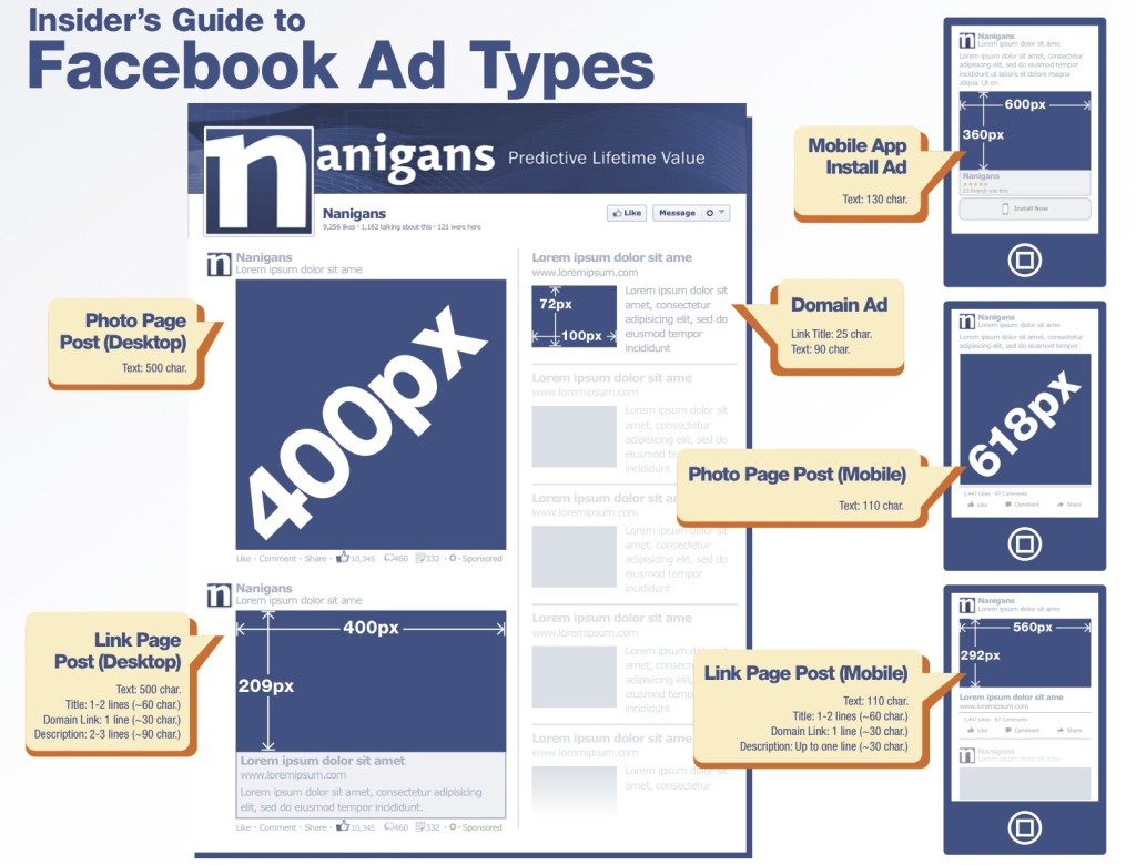 Facebook Ads Image Sizes