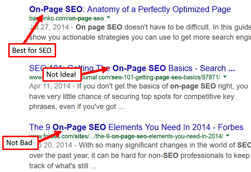 SEO keywords Titles