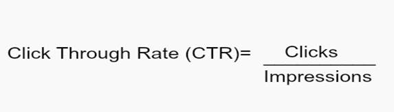 Click Through Rate (CTR)
