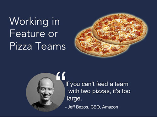 amazon-two-pizza-team