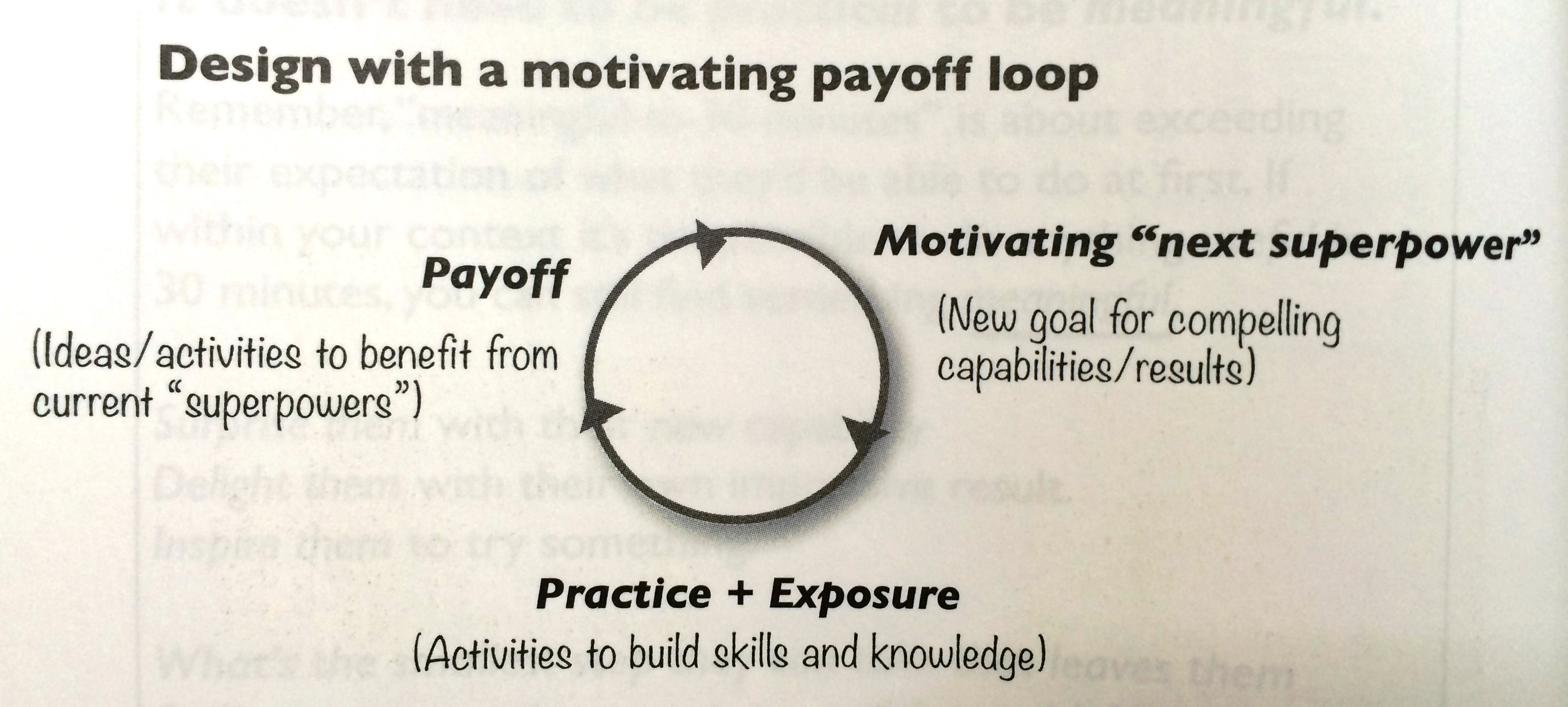 motivating payoff loop for badass users