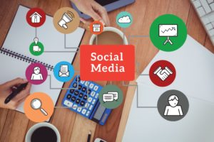 Social Media Marketing Performance