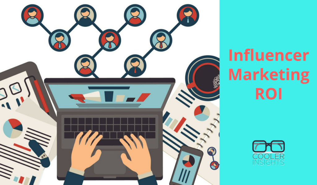 Influencer marketing ROI